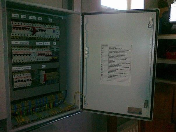 Сборка и монтаж электрощита на предприятии