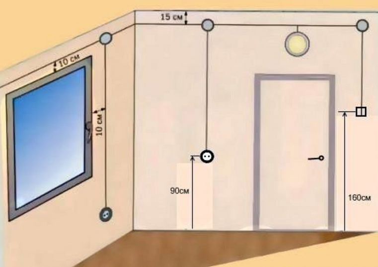 советская схема установки розеток