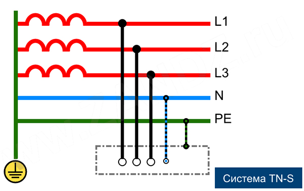 TN-S схема заземления от компании ЛюксЭнергоСервис